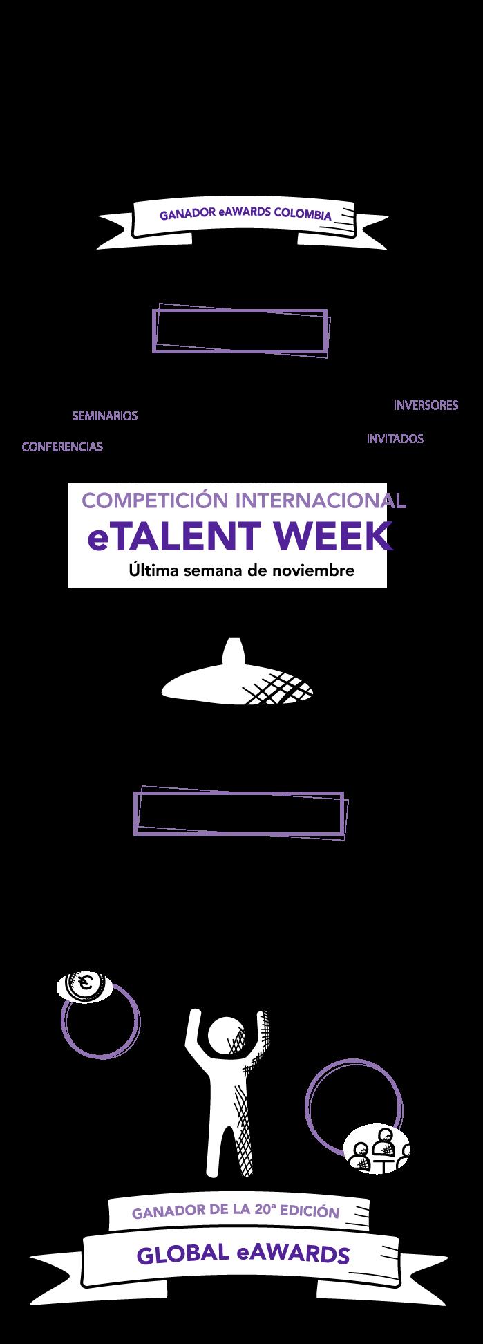 Ilustración Premios eAwards